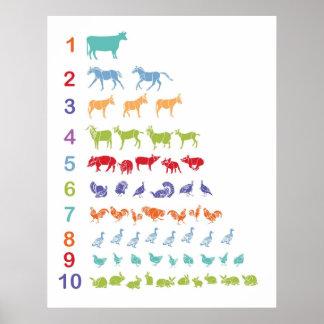 Animal del campo que cuenta el poster póster