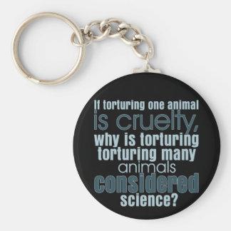 Animal Torture Keychain