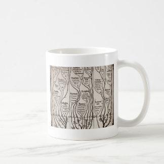 Animalia del Protista de Plantae Taza De Café