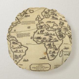 Animals World Round Pillow