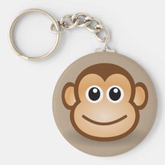 Animated Monkey Keychain