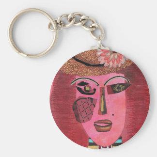 Ann of Green Gables. Keychain