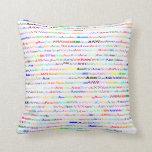 Ann Text Design II Throw Pillow