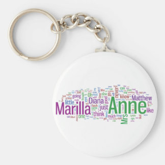 Anne of Green Gables Word Cloud Keychain