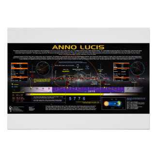 Anno Lucis 5776 Poster