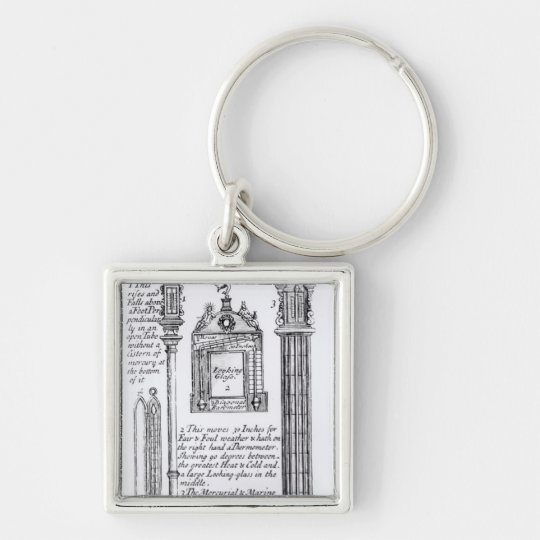 Annotated Illustration of Pendent, Diagonal Keychain