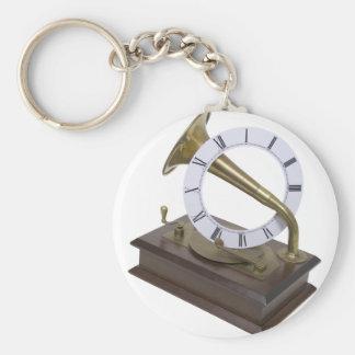 AnnouncingTime072709 Basic Round Button Keychain