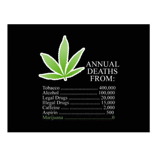 Annual Deaths from drugs Postcard