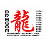 Año de las características del dragón postales
