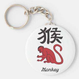Año del mono llaveros