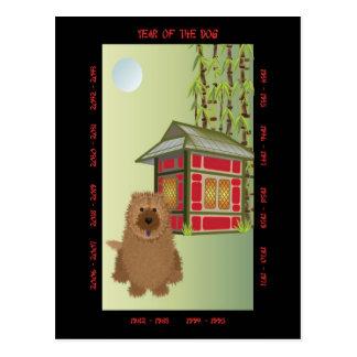 Año del perro postales