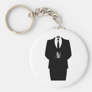 Anonymous /b/ llavero redondo tipo pin