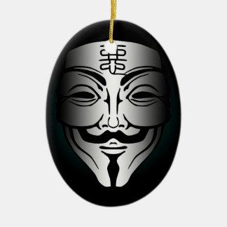 Anonymous badness