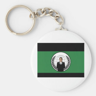 ANONYMOUS? KEYCHAIN