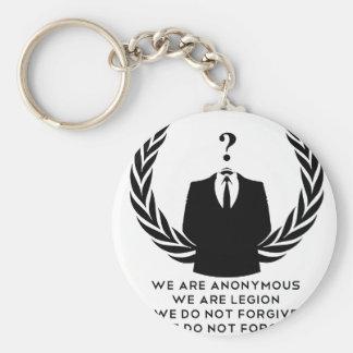 Anonymous Llaveros