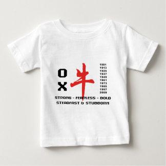 Años de la camiseta del buey