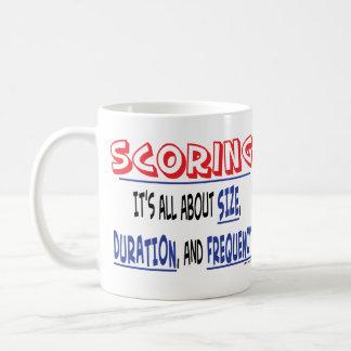Anotando - tamaño, duración, y taza de café de la