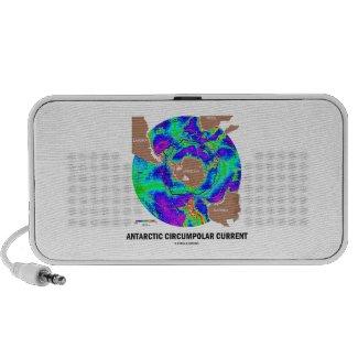 Antarctic Circumpolar Current (Ocean Current Map) Travelling Speaker