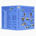 antarctica bound penguin patrol feb 2013 memories 3 ring binder