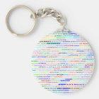 Anthony Text Design II Keychain