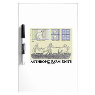 Anthropic Farm Units Measurement Units Dry Erase Board