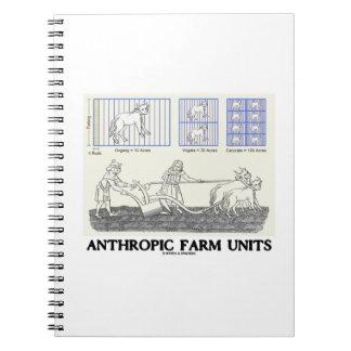 Anthropic Farm Units Measurement Units Notebook