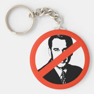 ANTI-BOEHNER: Anti-Juan Boehner Llavero