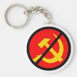 anti-communist basic round button keychain