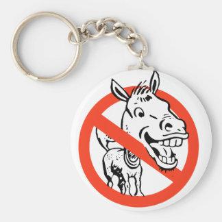 Anti-Democrat Basic Round Button Keychain