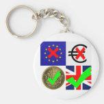Anti EU & Euro, Pro UK & Pound Sterling (1) Keychain
