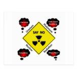 Anti Nuclear Power Logo Postcards