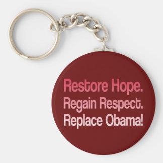 Anti Obama 2012 Election Keychain