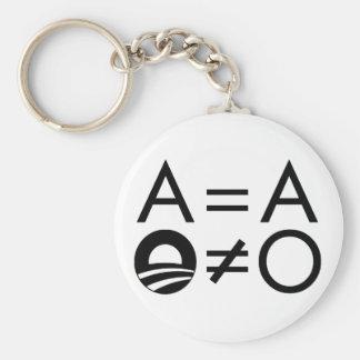 Anti-Obama Objectivist keychain