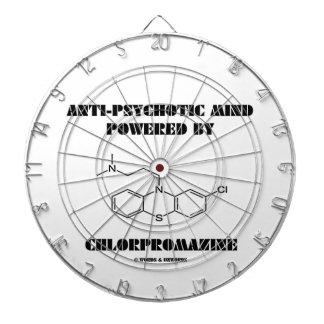Anti-Psychotic Mind Powered By Chlorpromazine Dartboards