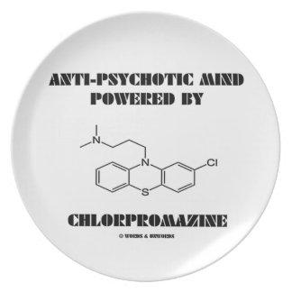 Anti-Psychotic Mind Powered By Chlorpromazine Plate