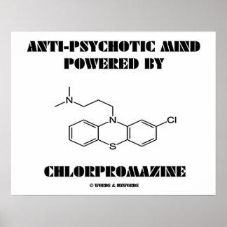 Anti-Psychotic Mind Powered By Chlorpromazine Poster