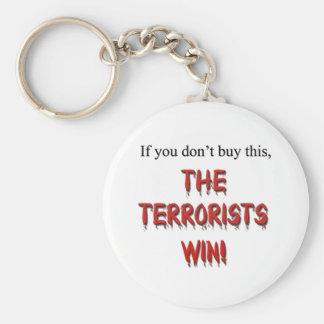 Anti-Terrorism! Basic Round Button Keychain