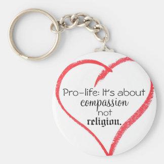 Antiabortista: Está sobre la compasión, no religió Llavero