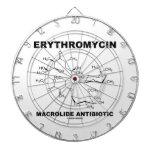 Antibiótico del macrólido de la eritromicina tablero dardos