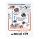 Antigenic Shift (Virus Transmission) Custom Letterhead