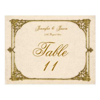 Antigüedad de la tarjeta del número de la tabla tarjetas postales