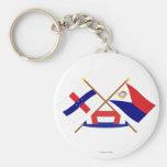 Antillas holandesas y banderas cruzadas Maarten de Llavero
