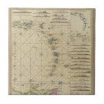 Antillas, islas de Charibbee Azulejo Cuadrado Pequeño