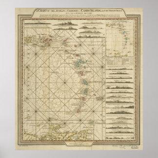 Antilles Charibbee Caribbean Virgin Isles Map 1784 Poster