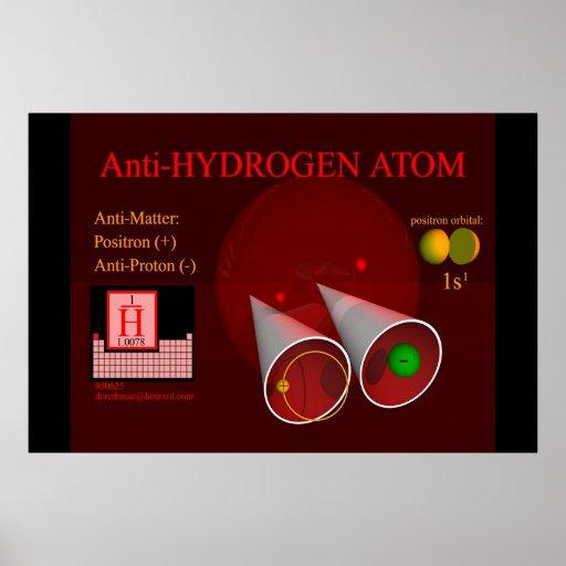 Antimateria del hidrógeno (impresión) póster