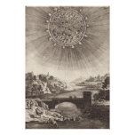 Antique Astronomy Celestial Sky with Sun by Mallet Poster