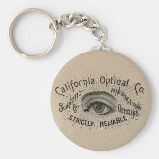 Antique eye advertising keychain