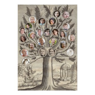 Antique Family Tree Insert Your Own Names & Photos print