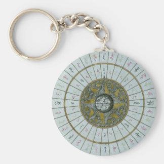 Antique Islamic Calendar Basic Round Button Keychain