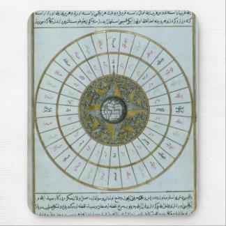 Antique Islamic Calendar Mouse Pad